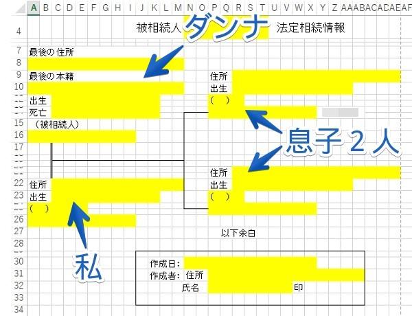 法定相続情報証明制度一覧図テンプレート